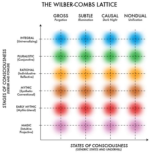 wilber-combs